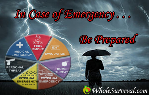 Chances Of Emergencies