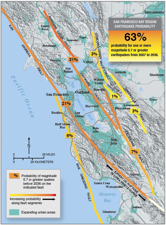 San Francisco Earthquake Probability